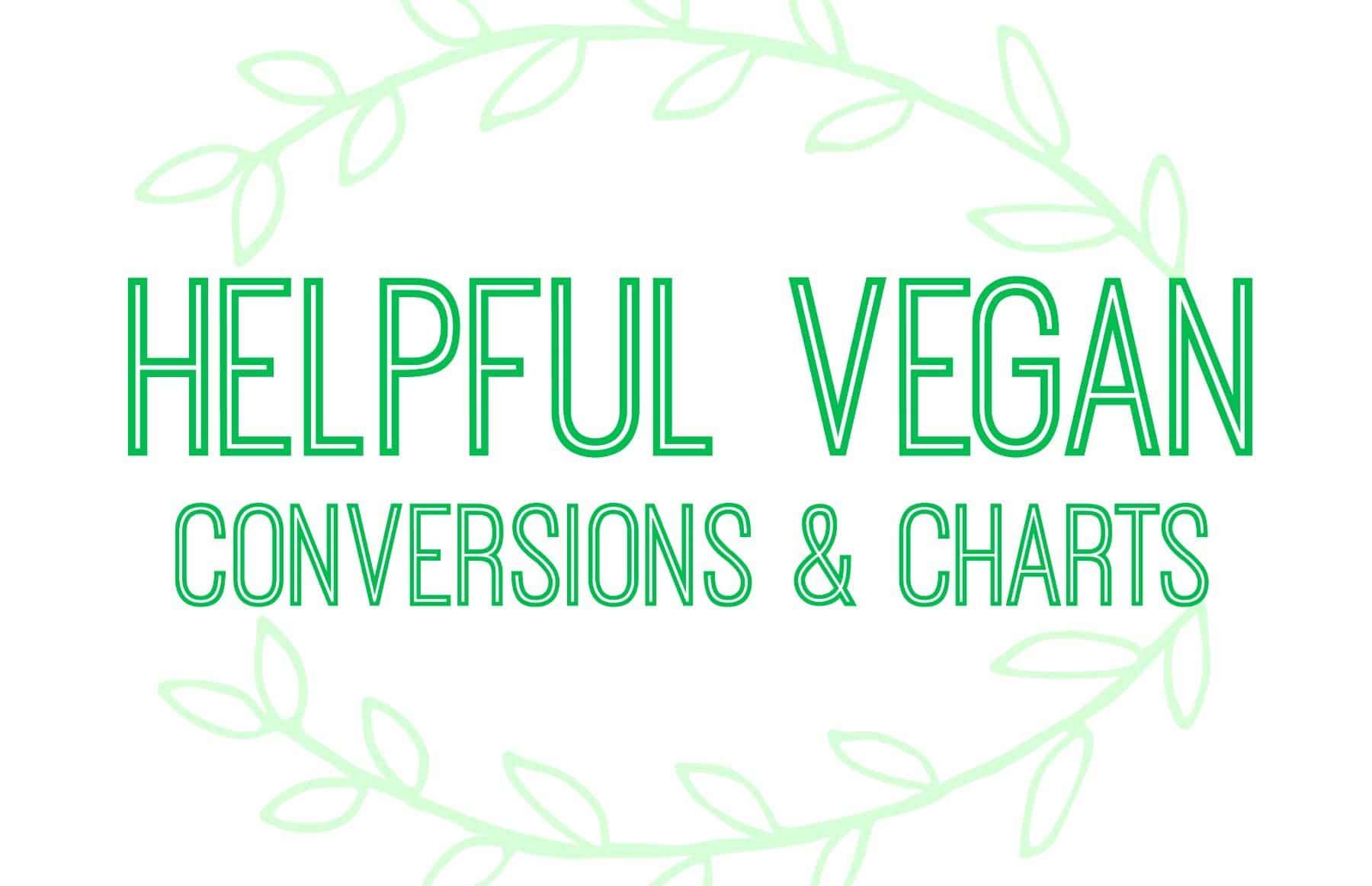Vegan Replacements